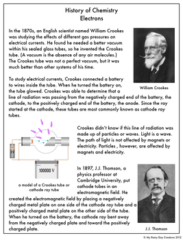 Reading Comprehension Passage and Questions: History of Chemistry Electrons