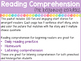 Kindergarten Reading Comprehension for Beginning Readers (Multiple Choice)