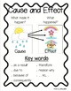 Reading Comprehension, Phonics, Writing and Behavior Anchor Charts/Posters (14)