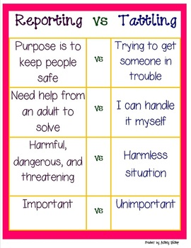 Reading Comprehension Phonics Writing And Behavior Anchor Charts Posters 14