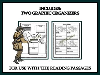 Pioneer Schools and Schoolmasters - Reading Comprehension