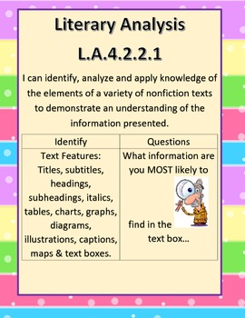 Elementary Classrom Reading Posters