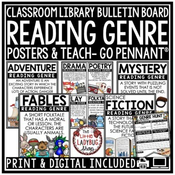 Reading Comprehension Posters & Reading Strategies Posters