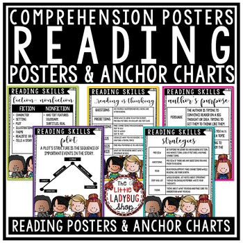 Reading Comprehension Posters & Reading Strategies Posters- Student Theme
