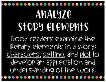 Reading Comprehension Posters - Simple Bright Dots
