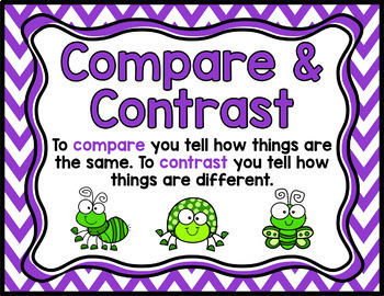 Reading Comprehension Posters: Strategies & Skills