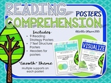 Reading Comprehension Posters: Strategies and Text Structures