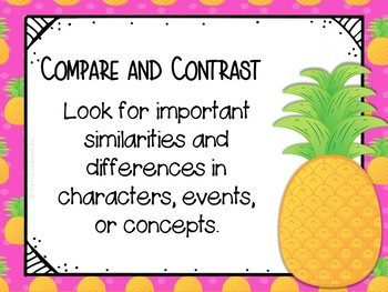 Reading Comprehension Posters-Tropical Themed