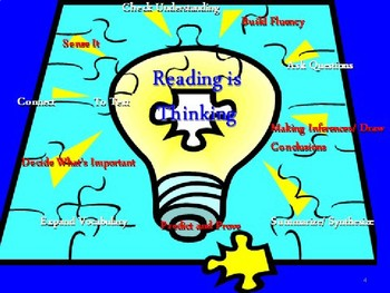 Reading Comprehension PowerPoint