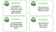 Reading Comprehension Question Cards