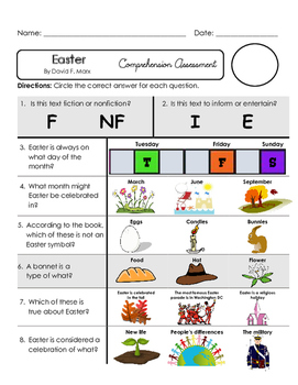 Reading Comprehension Quiz [High Level Questions] (NONFiction) EASTER
