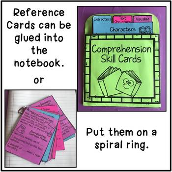 Reading Comprehension Reference Cards
