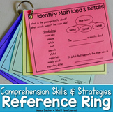 Reading Comprehension Reference Ring {Skills & Strategies}