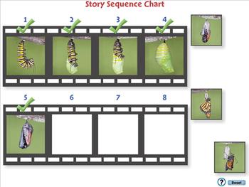 Reading Comprehension: Sequencing - MAC Gr. 3-8