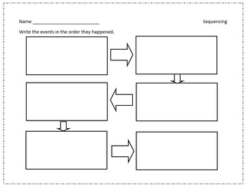 Reading Comprehension: Sequencing and Parts of a Story graphic organizers