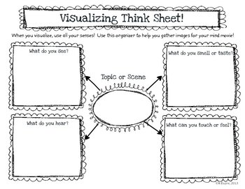 Reading Comprehension: Visualizing
