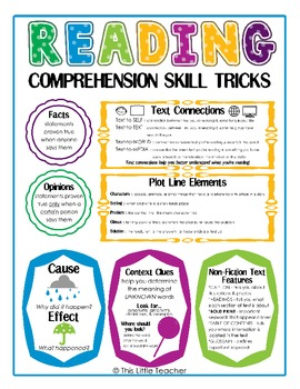 Reading Comprehension Skill Reference Sheet for Grades 2, 3, 4