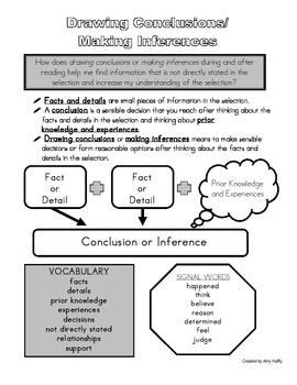 Reading Comprehension Skill Sheets:  Advance/Graphic Organizer