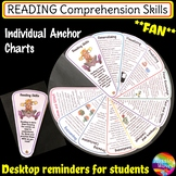 Reading Comprehension Skills *Cause and Effect * Sequencing ** FAN Memory Prompt
