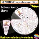 Reading Comprehension Skills  FAN Desktop reference