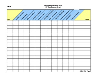 Reading Comprehension Skills IEP Data Collection Sheet by Resource ...