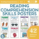 Reading Comprehension Skills Posters