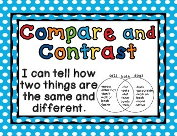 Reading Comprehension Skill Posters: A Pop of Primary Theme