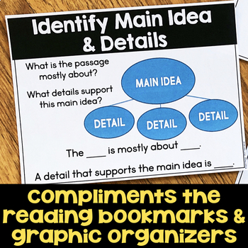 Reading Comprehension Posters