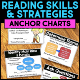 Reading Comprehension Posters for ALL Reading Strategies and Reading Skills