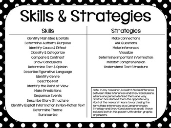 Reading Comprehension Skills & Strategies Posters B&W Polka Dots