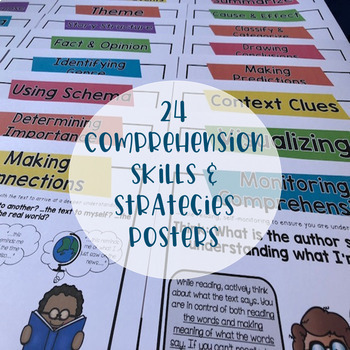 Reading Comprehension Skills & Strategies Posters + Mini-Posters BUNDLE