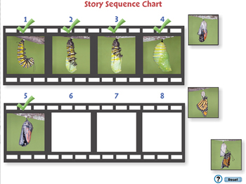 Reading Comprehension: Story Sequence Chart - MAC Gr. 3-8