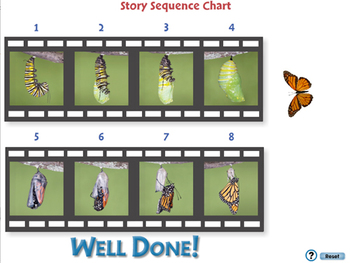 Reading Comprehension: Story Sequence Chart - PC Gr. 3-8