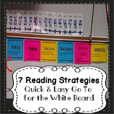 Reading Comprehension Strategies Posters - 3rd, 4th, 5th, 6th Grade