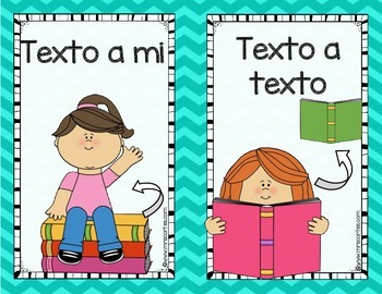 Reading Comprehension Strategies Cards- SPANISH