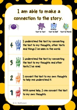Reading Comprehension Strategies- Learning Goals and Scales {Daily CAFE}