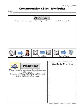 Reading Comprehension Strategies: Nonfiction and Fiction Interactive Journal