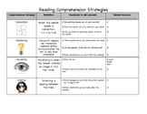 Reading Comprehension Strategies Organizer