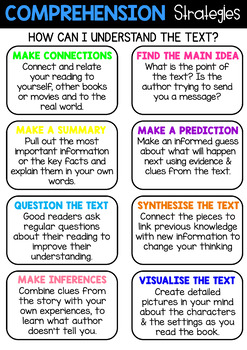 Reading Comprehension Strategies - Poster