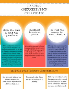 Reading Comprehension Strategies Poster/Handout - Infographic