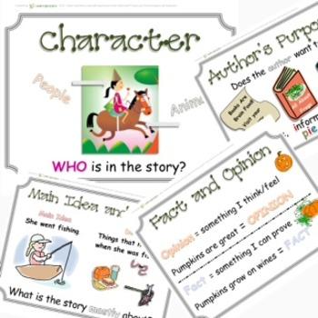 Reading Strategies Posters  Reader's Workshop or ELA
