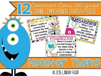 Reading Comprehension Strategies Posters  - Monster Theme