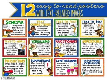 Reading Comprehension Strategies Posters  - Super Hero