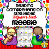 Reading Comprehension Strategies Reference Sheet (FREEBIE)
