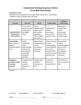 Reading Comprehension Strategies Rubrics