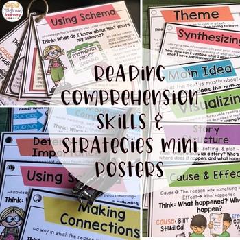 Reading Comprehension Strategies & Skills Mini-Posters