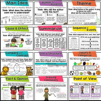 Reading Comprehension Strategies & Skills Posters