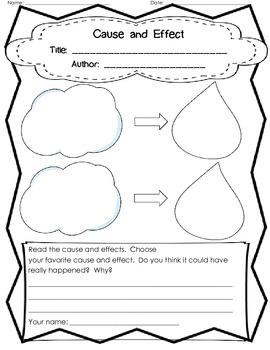 Reading Comprehension Strategies/ Skills through Interactive Class Books