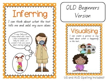 Reading Comprehension Strategy Posters - ELEMENTARY & QLD FONT