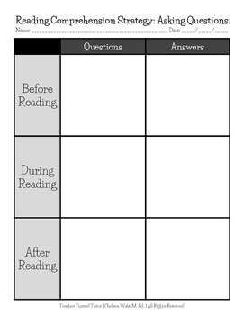 Reading Comprehension Strategy: Asking Questions